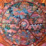 Tibetan Wheel of Life Thangka Painting